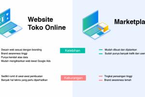 5 Faktor Penting yang Mempengaruhi Tingkat Kesuksesan Online Shop